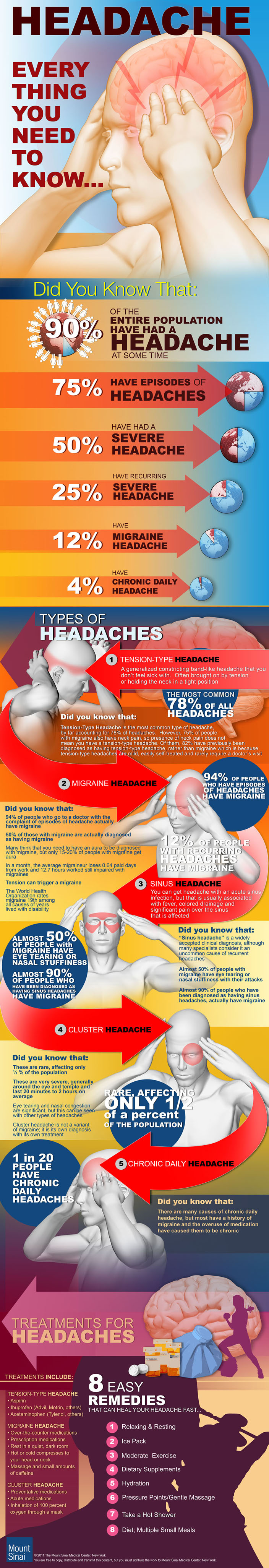 headache-infographic